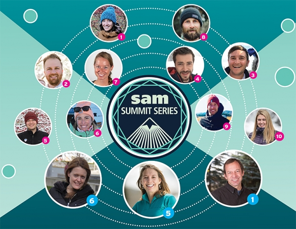 SAM Summit Series 2019—Part 3: Sustainability